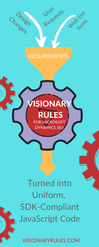 Turn User Requirements and Design Changes into Javascript without coding using Visionary Rules